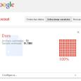 Google Takeout respaldo servicios online
