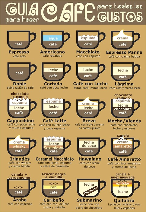 diferentes formas de preparar café