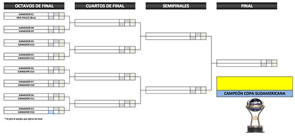 excel fixture copa sudamericana 2013 3