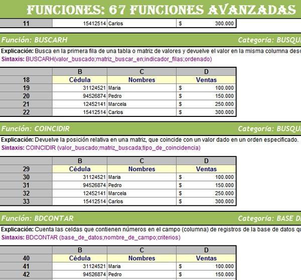 funciones de excel basicas explicadas