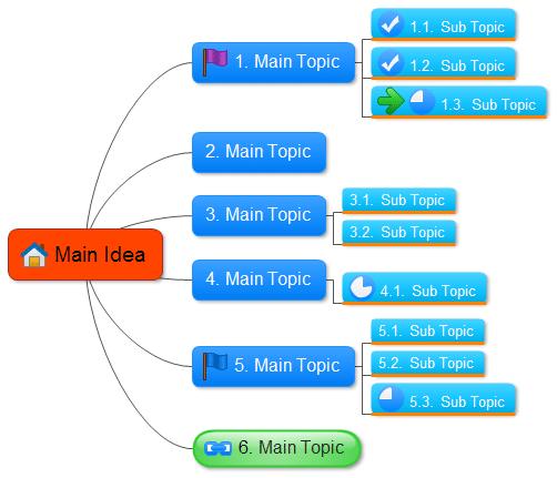 programa para hacer mapas conceptuales
