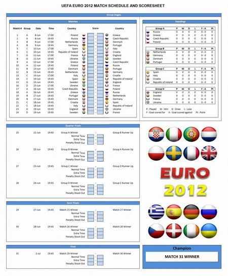 euro-2012-excel-calendario-fixture-schedule-scoreset