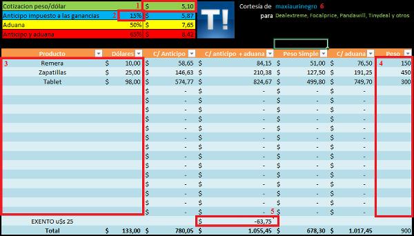 Excel calculadora de compras