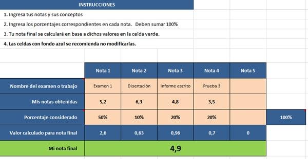 calculadora de promedios con porcentajes