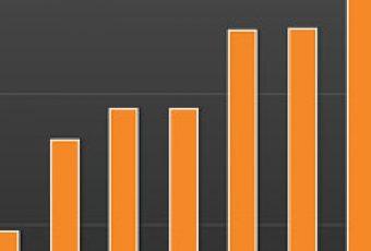 Los antivirus ideales para PCs lentos, comparativa de mayo 2013