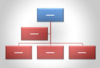 Word: Cómo hacer un esquema, mapa conceptual u organigrama