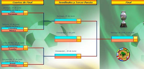 copa america chile 2015 fixture