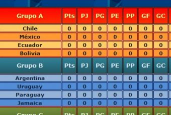Fixture Excel Copa América Chile 2015