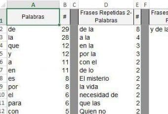 Contar palabras y frases repetidas en un texto con Excel