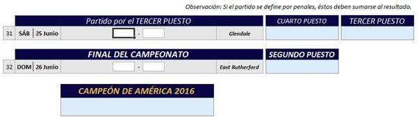 fixture en excel ronda final copa america centenario