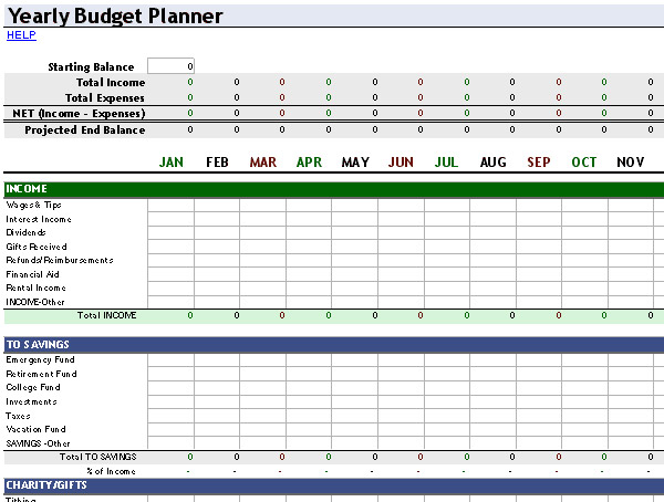 yearly budget forex excel
