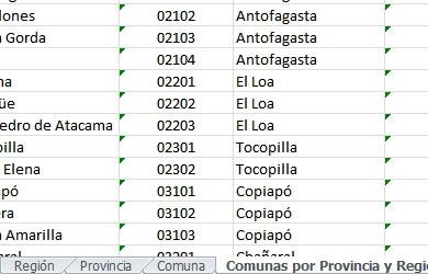 Lista de ciudades de Chile por Provincia y Región en formato Excel
