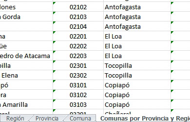 lista de ciudades de chile