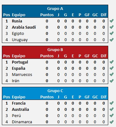 Porra Mundial 2018 en Excel