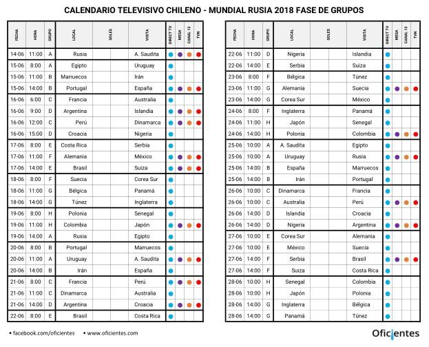 Quien transmite los partidos de Rusia Chile
