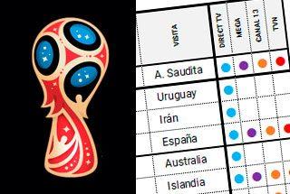 Calendario Rusia 2018: fecha, hora y canal de los partidos en Chile